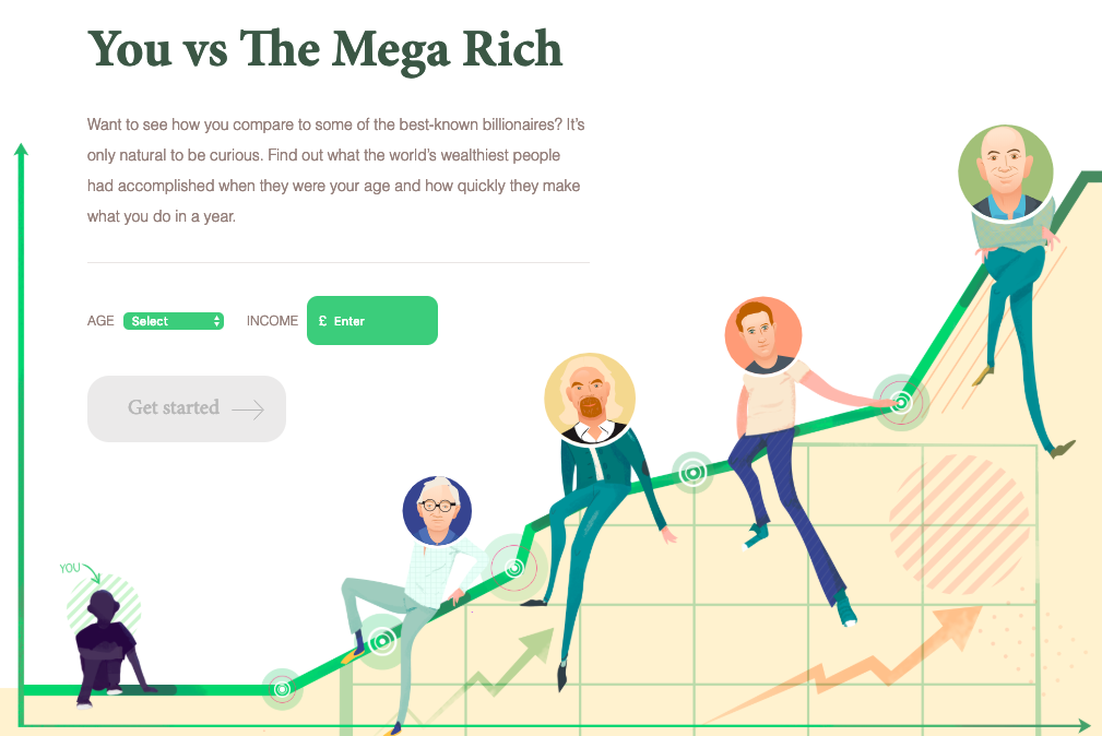 PR and Outreach - Evolved Search - You vs. The Super Rich